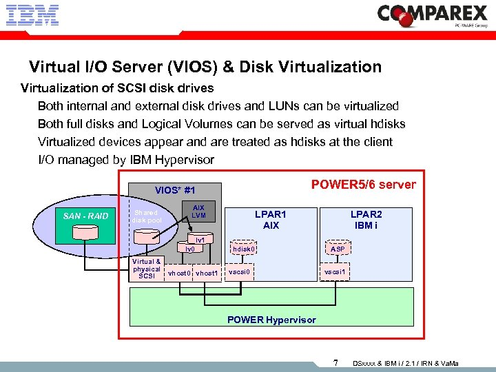 Virtual I/O Server (VIOS) & Disk Virtualization of SCSI disk drives Both internal and