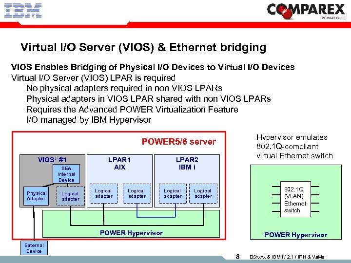 Virtual I/O Server (VIOS) & Ethernet bridging VIOS Enables Bridging of Physical I/O Devices