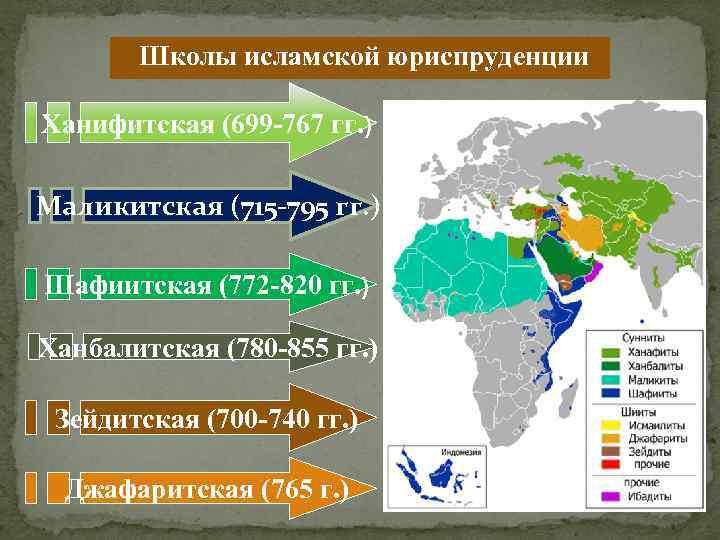 Школы исламской юриспруденции Ханифитская (699 -767 гг. ) Маликитская (715 -795 гг. ) Шафиитская