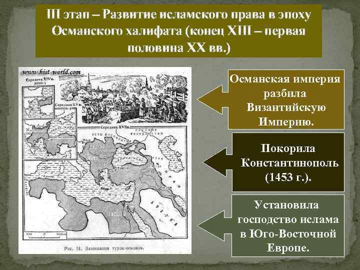 III этап – Развитие исламского права в эпоху Османского халифата (конец XIII – первая