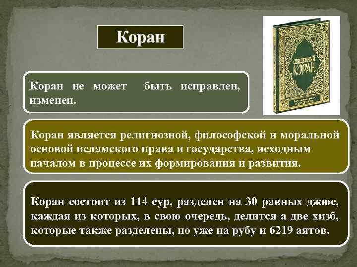 Коран не может изменен. быть исправлен, Коран является религиозной, философской и моральной основой исламского