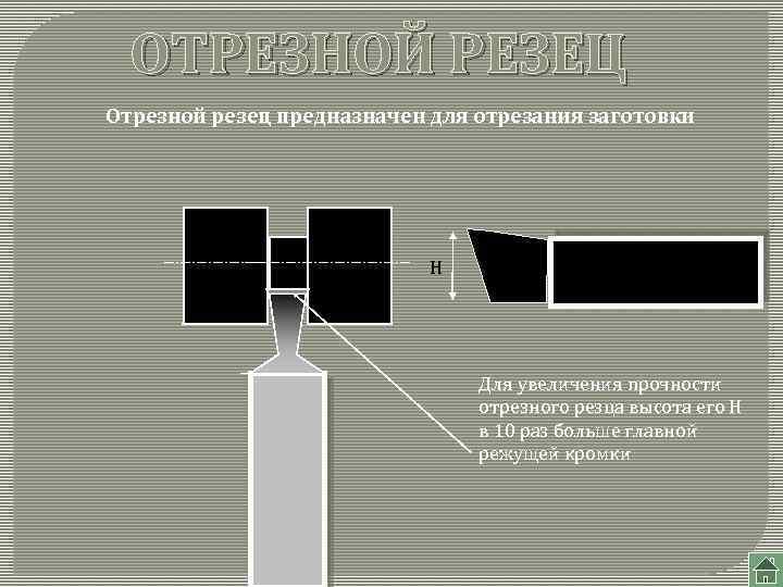 ОТРЕЗНОЙ РЕЗЕЦ Отрезной резец предназначен для отрезания заготовки Н Для увеличения прочности отрезного резца