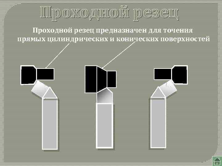 Проходной резец предназначен для точения прямых цилиндрических и конических поверхностей