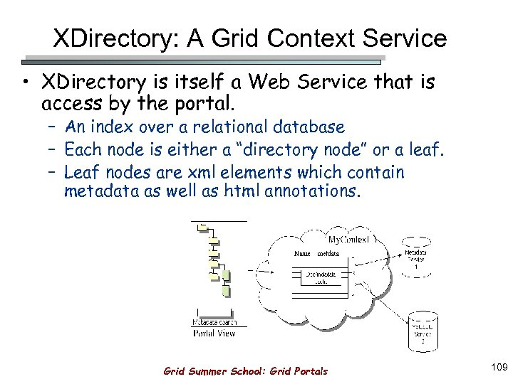 XDirectory: A Grid Context Service • XDirectory is itself a Web Service that is
