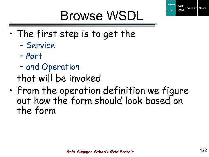 Generate Browse WSDL XHTML User Input Validate Submit • The first step is to