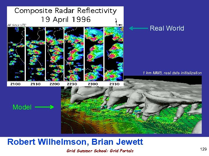 Real World –Real World 1 km MM 5, real data initialization Model Robert Wilhelmson,