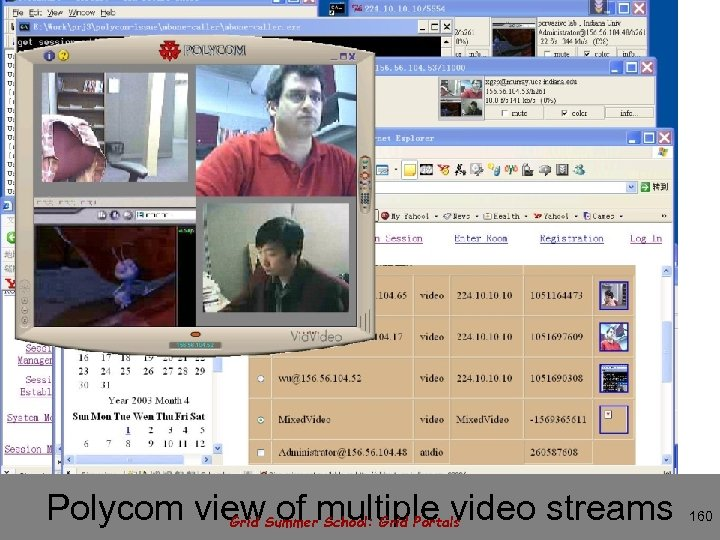 Polycom view of multiple video streams Grid Summer School: Grid Portals 160