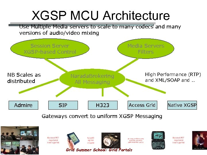 XGSP MCU Architecture Use Multiple Media servers to scale to many codecs and many