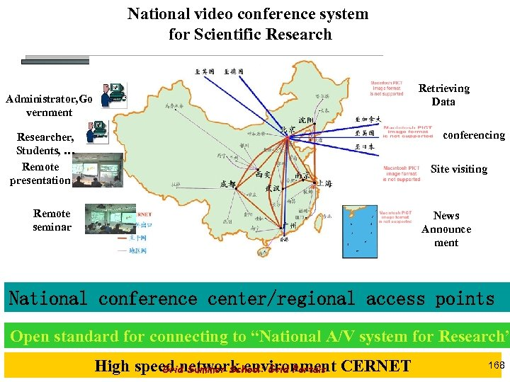 National video conference system for Scientific Research Retrieving Data Administrator, Go vernment conferencing Researcher,