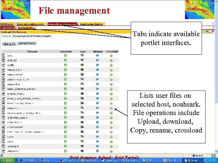 File management Tabs indicate available portlet interfaces. Lists user files on selected host, noahsark.