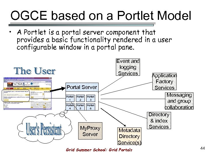 OGCE based on a Portlet Model • A Portlet is a portal server component