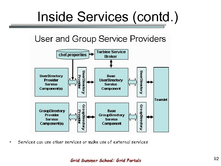Inside Services (contd. ) • Services can use other services or make use of