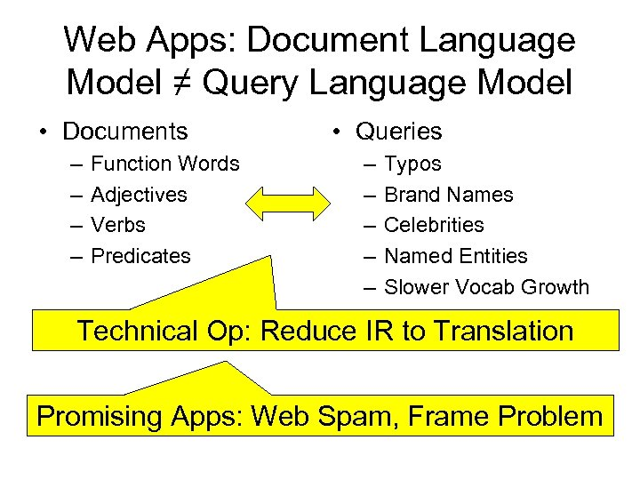 Web Apps: Document Language Model ≠ Query Language Model • Documents – – Function