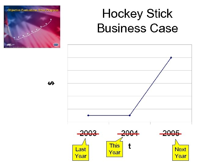 Hockey Stick Business Case Last Year This Year Next Year
