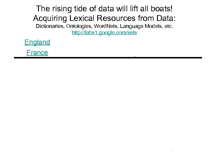 The rising tide of data will lift all boats! Acquiring Lexical Resources from Data: