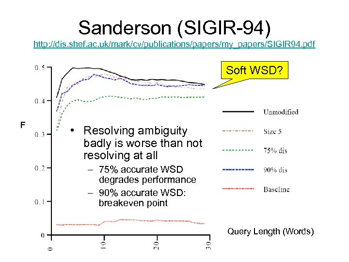 Sanderson (SIGIR-94) http: //dis. shef. ac. uk/mark/cv/publications/papers/my_papers/SIGIR 94. pdf Soft WSD? F • Resolving