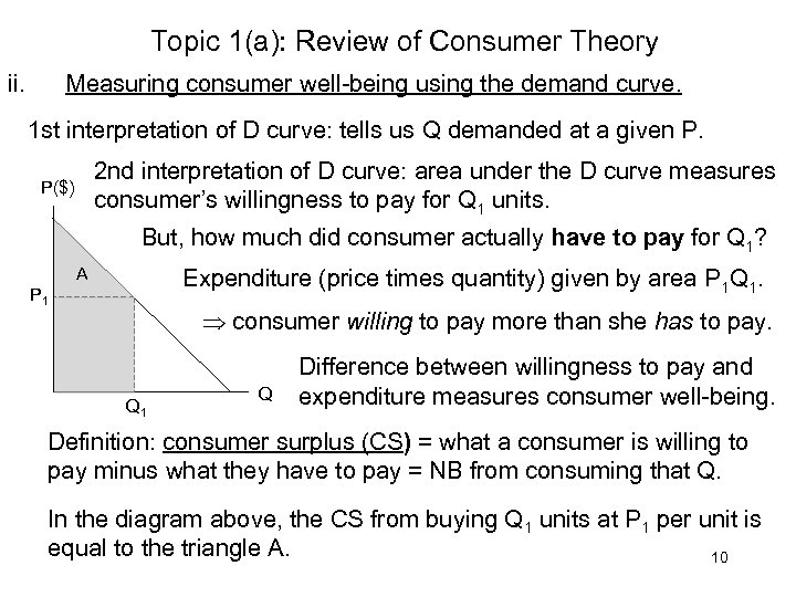 Topic 1(a): Review of Consumer Theory ii. Measuring consumer well-being using the demand curve.