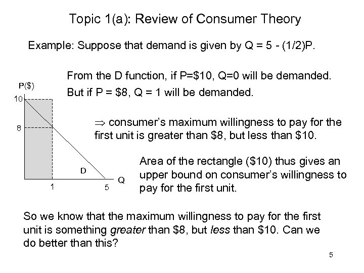 Topic 1(a): Review of Consumer Theory Example: Suppose that demand is given by Q