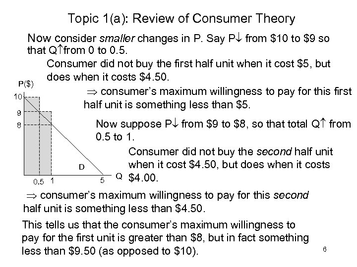 Topic 1(a): Review of Consumer Theory Now consider smaller changes in P. Say P
