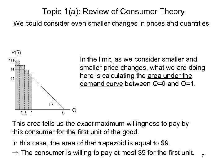 Topic 1(a): Review of Consumer Theory We could consider even smaller changes in prices