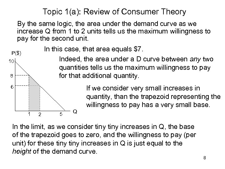 Topic 1(a): Review of Consumer Theory By the same logic, the area under the