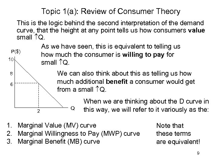 Topic 1(a): Review of Consumer Theory This is the logic behind the second interpretation