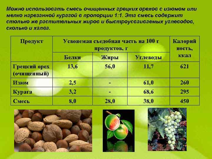 Можно использовать смесь очищенных грецких орехов с изюмом или мелко нарезанной курагой в пропорции