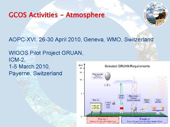 GCOS Activities - Atmosphere AOPC-XVI, 26 -30 April 2010, Geneva, WMO, Switzerland WIGOS Pilot