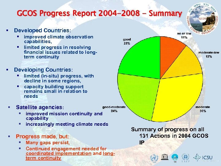 GCOS Progress Report 2004 -2008 - Summary § Developed Countries: § improved climate observation