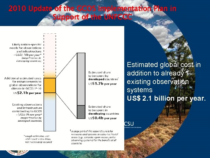 2010 Update of the GCOS Implementation Plan in Support of the UNFCCC Estimated global