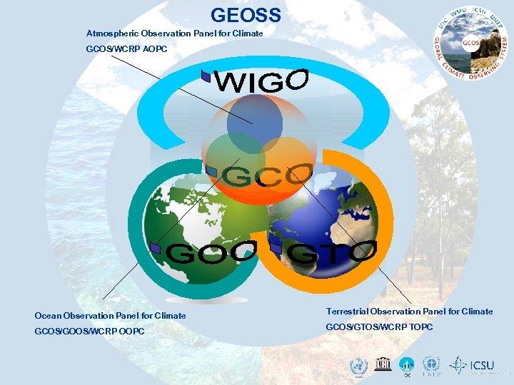 GEOSS Atmospheric Observation Panel for Climate GCOS/WCRP AOPC Ocean Observation Panel for Climate Terrestrial