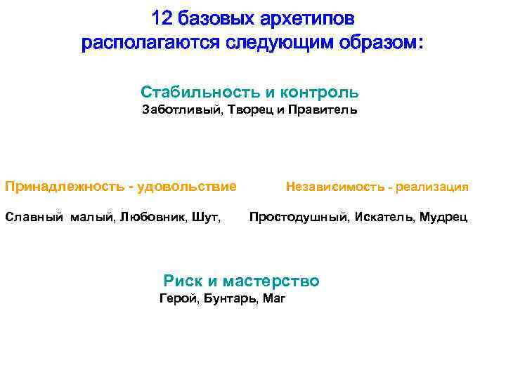 12 базовых архетипов располагаются следующим образом: Стабильность и контроль Заботливый, Творец и Правитель Принадлежность