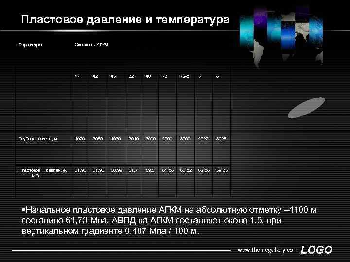 Пластовое давление и температура Параметры Скважины АГКМ 17 42 45 32 40 73 72