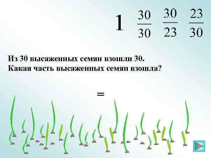 Из 30 высаженных семян взошли 30. Какая часть высаженных семян взошла? =