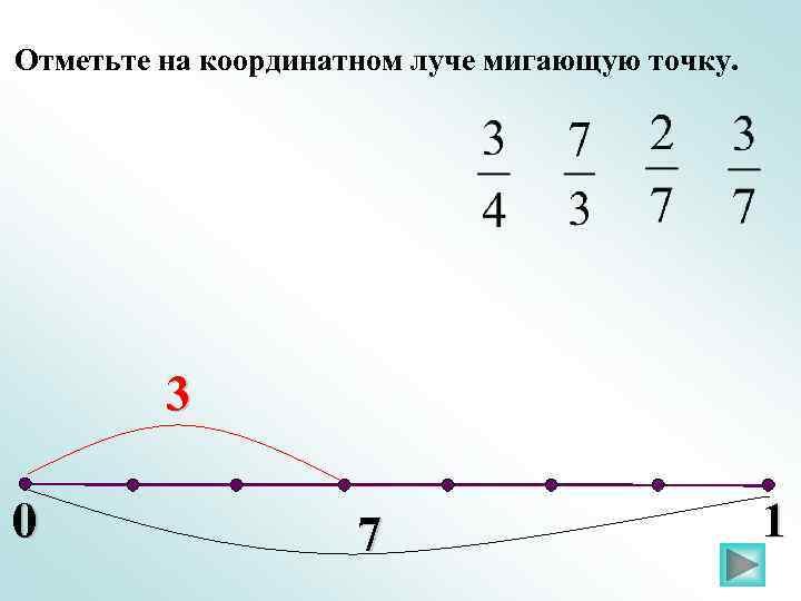 Отметьте на координатном луче мигающую точку. 3 0 7 1