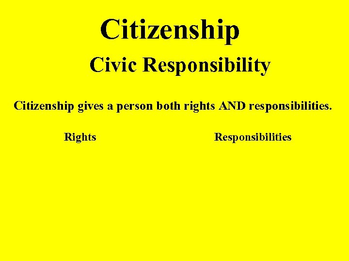 Citizenship Civic Responsibility Citizenship gives a person both rights AND responsibilities. Rights Responsibilities
