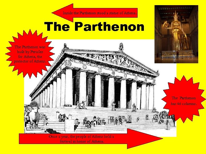 Inside the Parthenon stood a statue of Athena. The Parthenon was built by Pericles