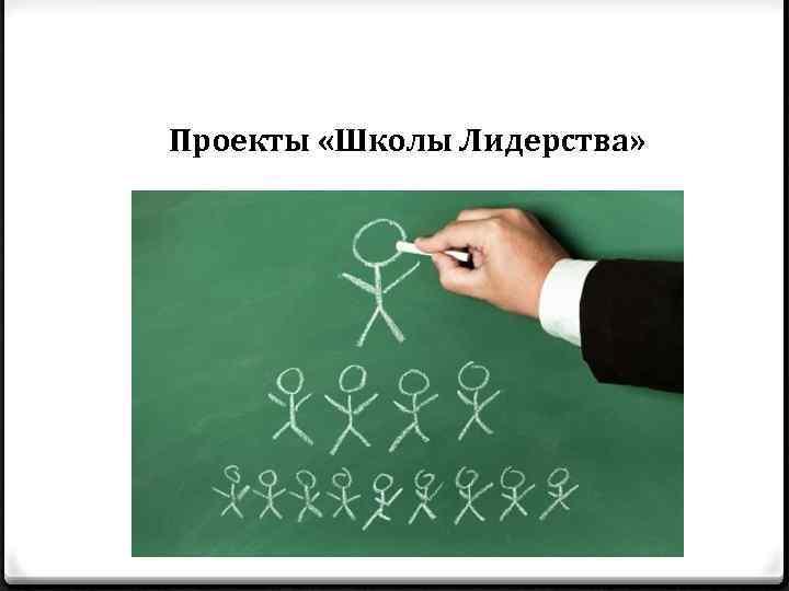 Проекты «Школы Лидерства»