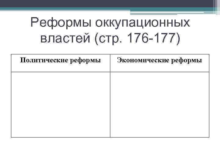 Реформы оккупационных властей (стр. 176 -177) Политические реформы Экономические реформы