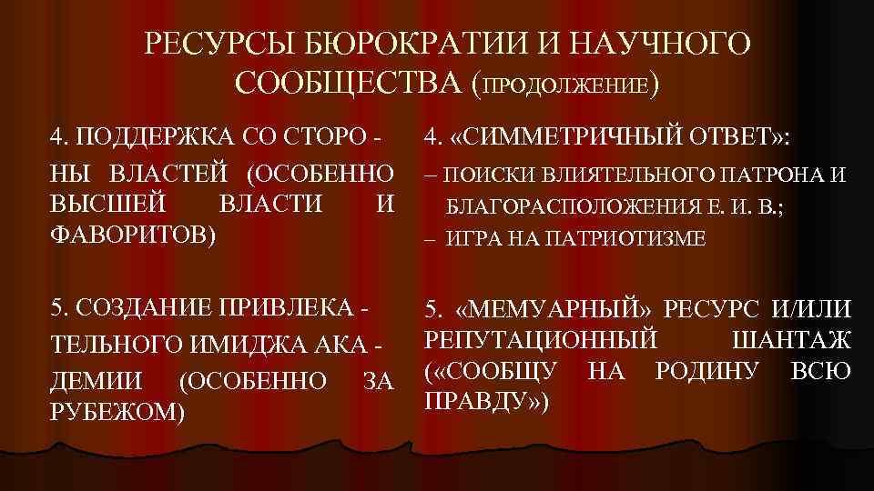РЕСУРСЫ БЮРОКРАТИИ И НАУЧНОГО СООБЩЕСТВА (ПРОДОЛЖЕНИЕ) 4. ПОДДЕРЖКА СО СТОРО НЫ ВЛАСТЕЙ (ОСОБЕННО ВЫСШЕЙ