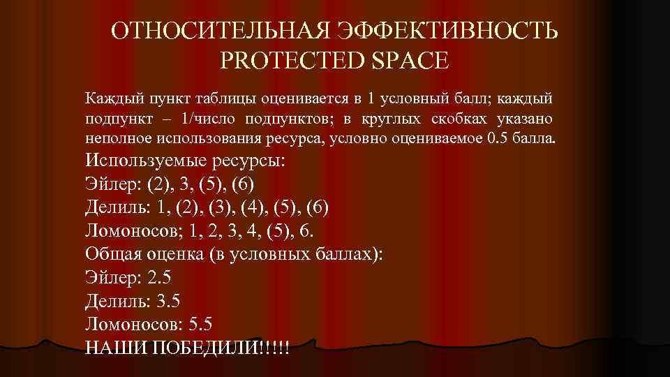ОТНОСИТЕЛЬНАЯ ЭФФЕКТИВНОСТЬ PROTECTED SPACE Каждый пункт таблицы оценивается в 1 условный балл; каждый подпункт