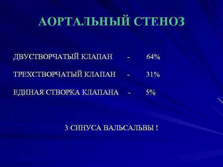АОРТАЛЬНЫЙ СТЕНОЗ ДВУСТВОРЧАТЫЙ КЛАПАН - 64% ТРЕХСТВОРЧАТЫЙ КЛАПАН - 31% ЕДИНАЯ СТВОРКА КЛАПАНА -