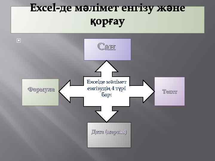Excel-де мәлімет енгізу және қорғау Формула Сан Excelде мәлімет енгізудің 4 түрі бар: Дата