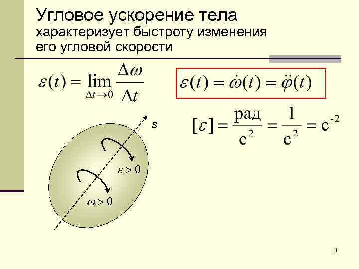 Угловое ускорение тела характеризует быстроту изменения его угловой скорости s e>0 w>0 11