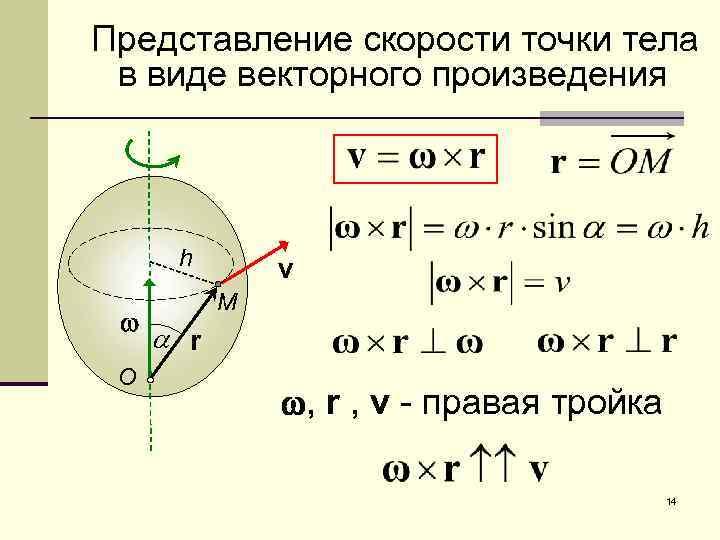 Представление скорости точки тела в виде векторного произведения h w O v M a