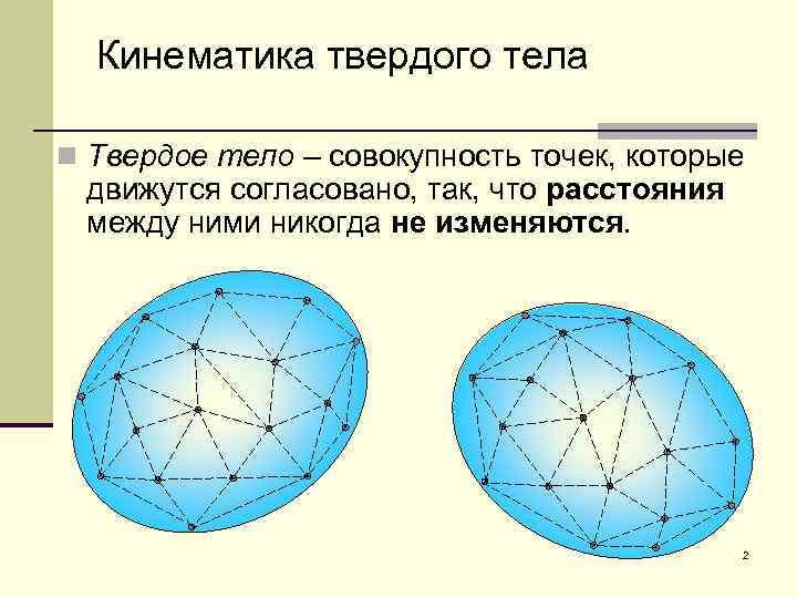 Кинематика твердого тела n Твердое тело – совокупность точек, которые движутся согласовано, так, что