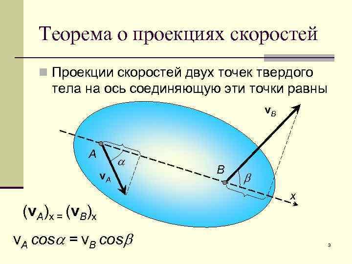 Теорема о проекциях скоростей n Проекции скоростей двух точек твердого тела на ось соединяющую