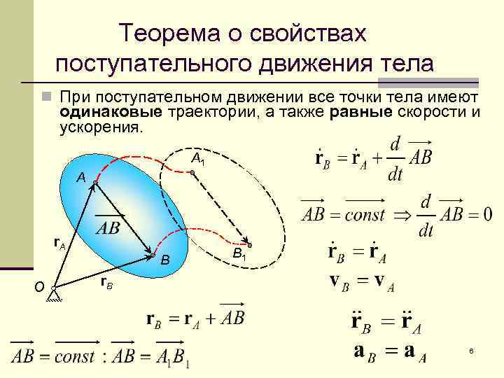 Теорема о свойствах поступательного движения тела n При поступательном движении все точки тела имеют