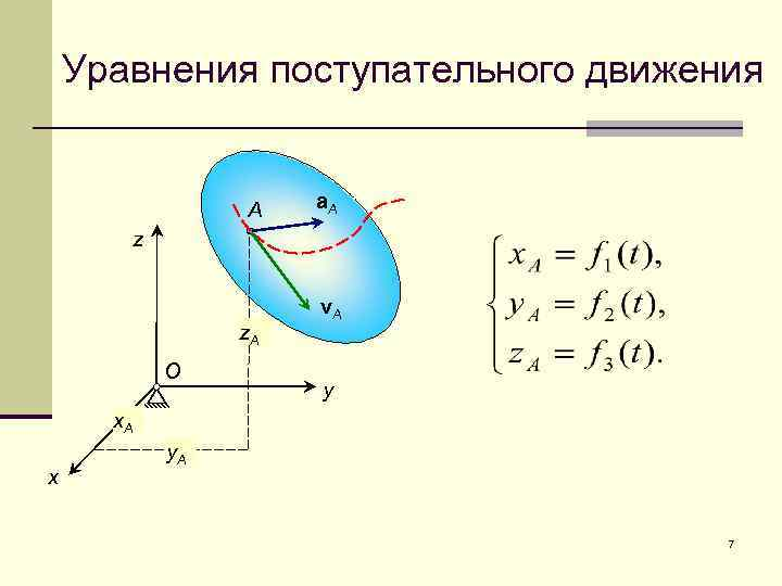 Уравнения поступательного движения А a. А z z. А О v. А y x.