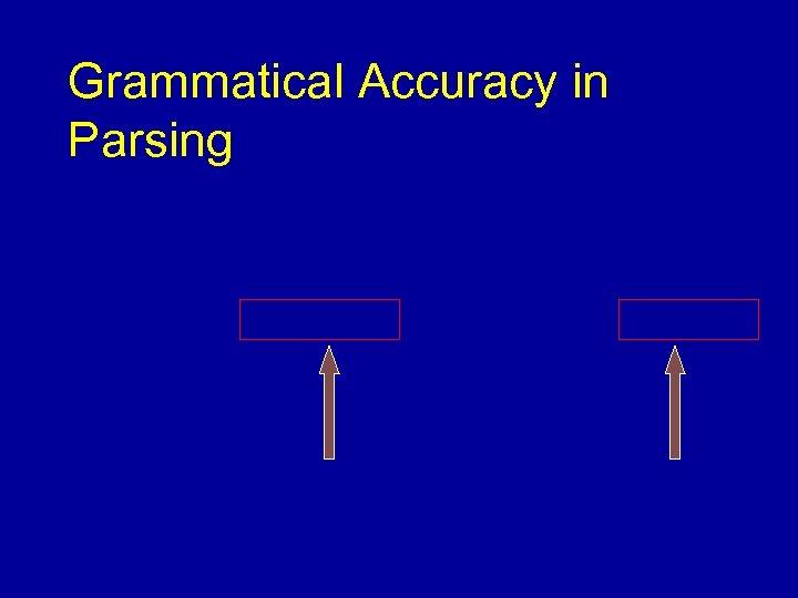 Grammatical Accuracy in Parsing